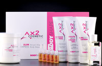Alex Cosmetic USA's AX2 Bodyshape System