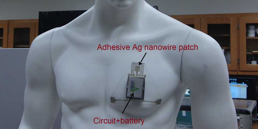 Nanoware patch